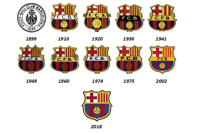 Tots els escuts del Barça al llarg de la seva història 1899-2018